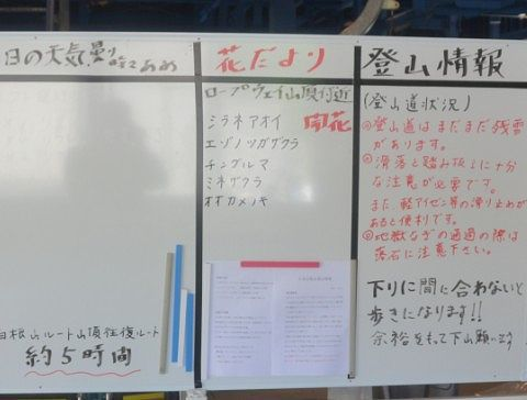 登山情報などのホワイトボード