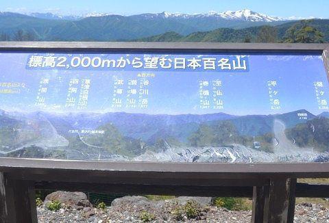 天空の足湯から見られる日本百名山