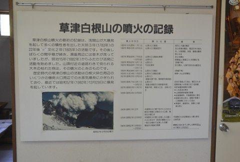 草津白根山噴火の記録