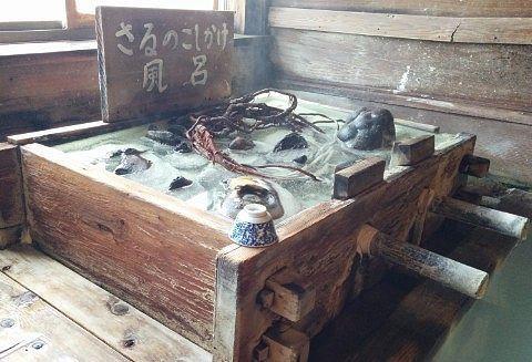 サルノコシカケ風呂の箱