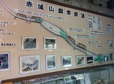 赤城山鋼索鉄道の説明パネル